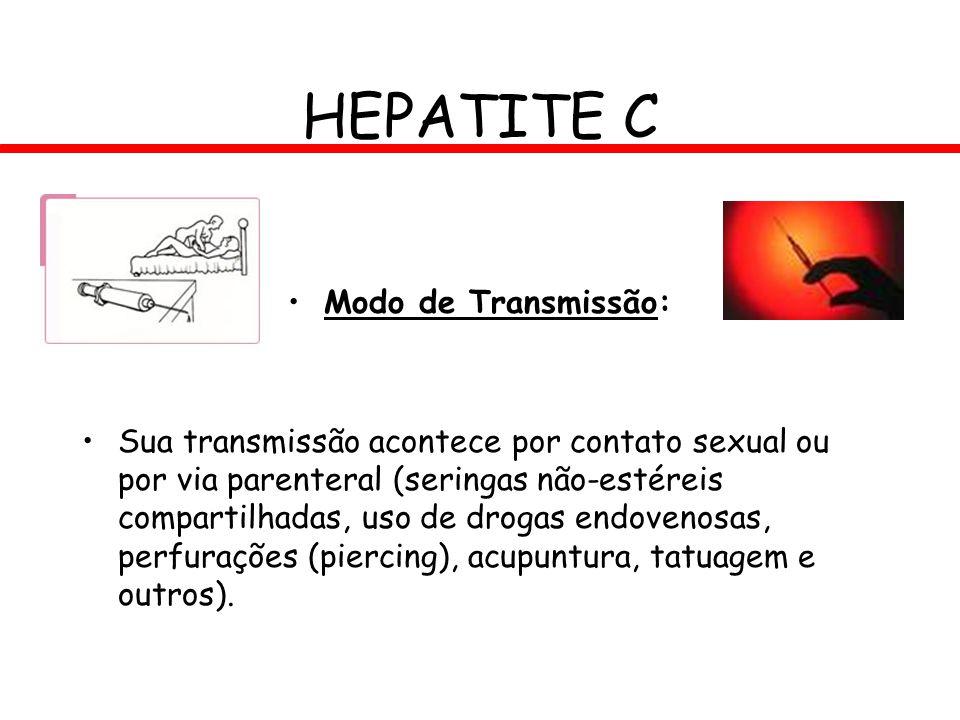 HEPATITE C Modo de Transmissão: