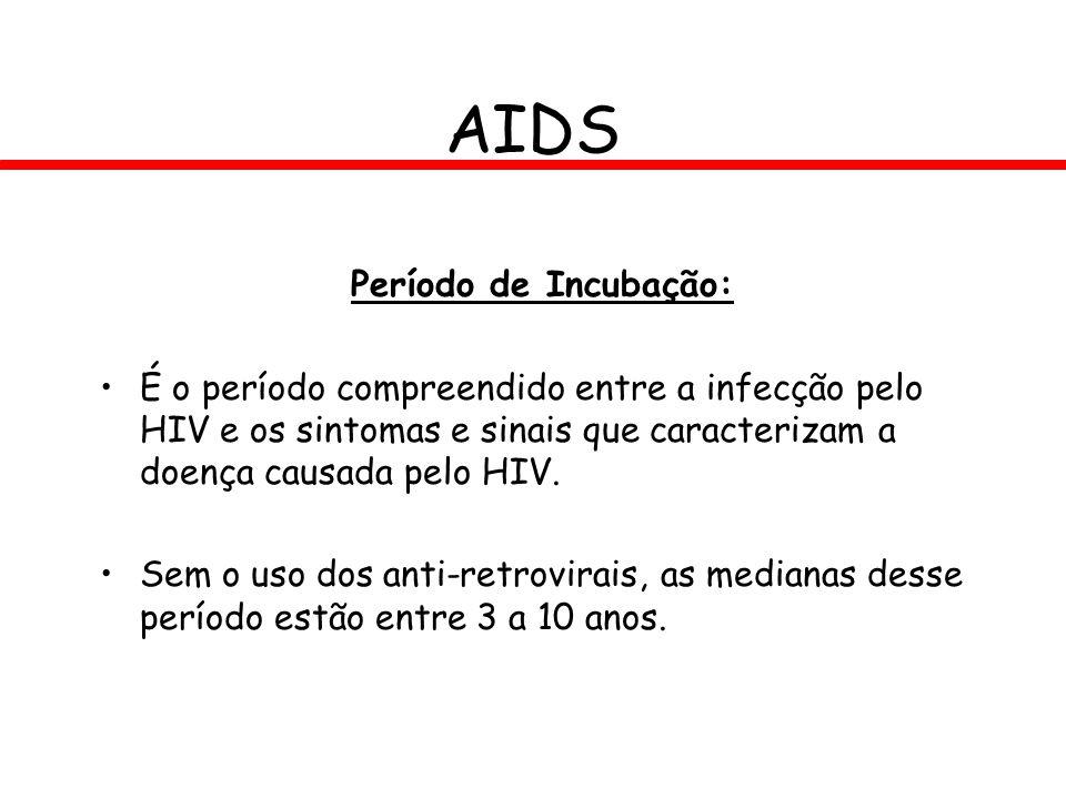 AIDS Período de Incubação: