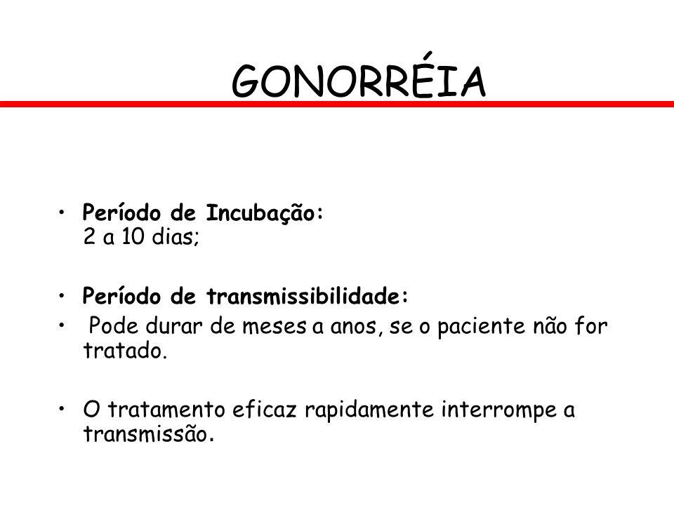 GONORRÉIA Período de Incubação: 2 a 10 dias;