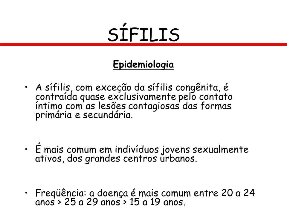 SÍFILIS Epidemiologia