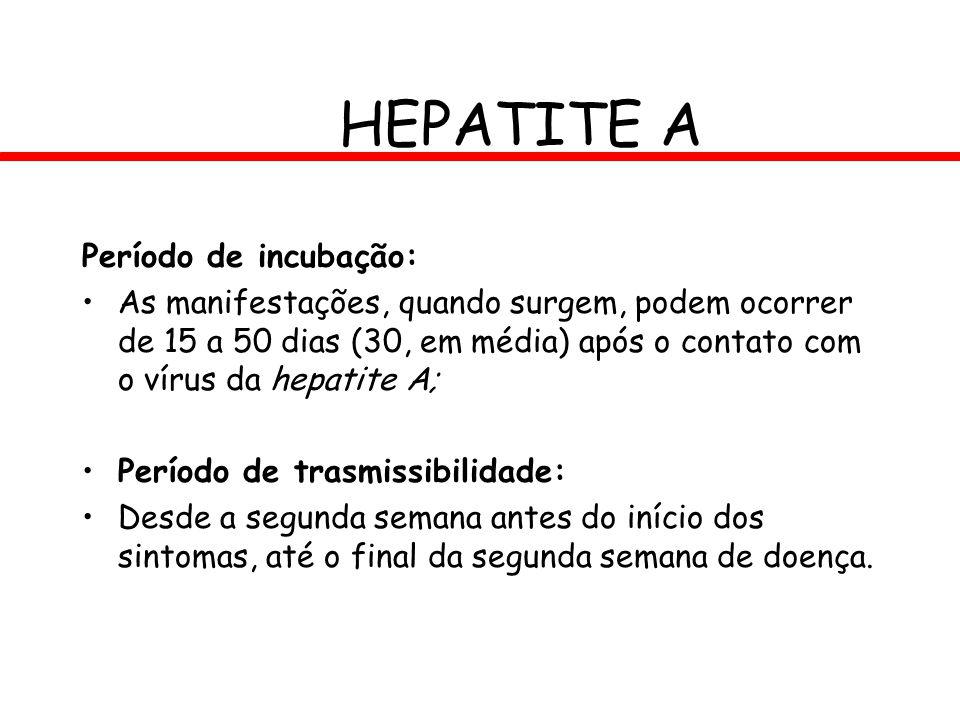 HEPATITE A Período de incubação: