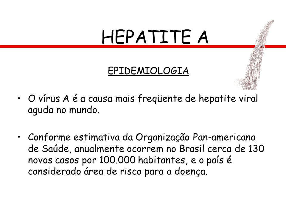 HEPATITE A EPIDEMIOLOGIA