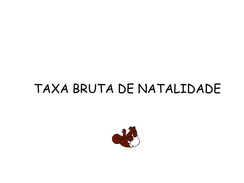 TAXA BRUTA DE NATALIDADE