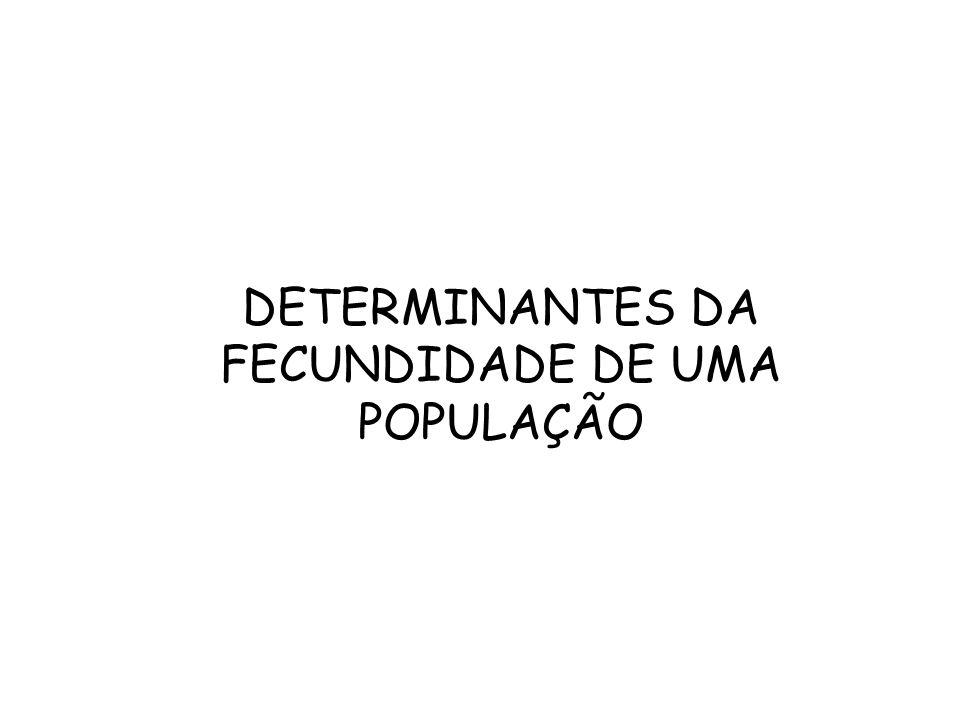 DETERMINANTES DA FECUNDIDADE DE UMA POPULAÇÃO