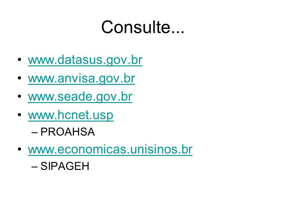 Consulte... www.datasus.gov.br www.anvisa.gov.br www.seade.gov.br