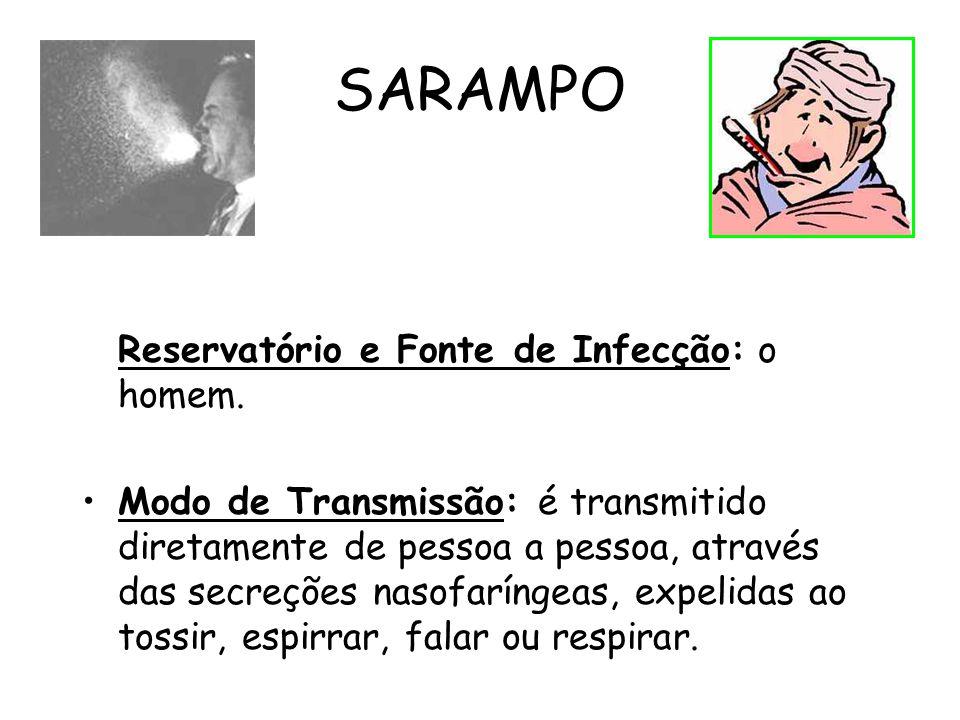SARAMPO Reservatório e Fonte de Infecção: o homem.