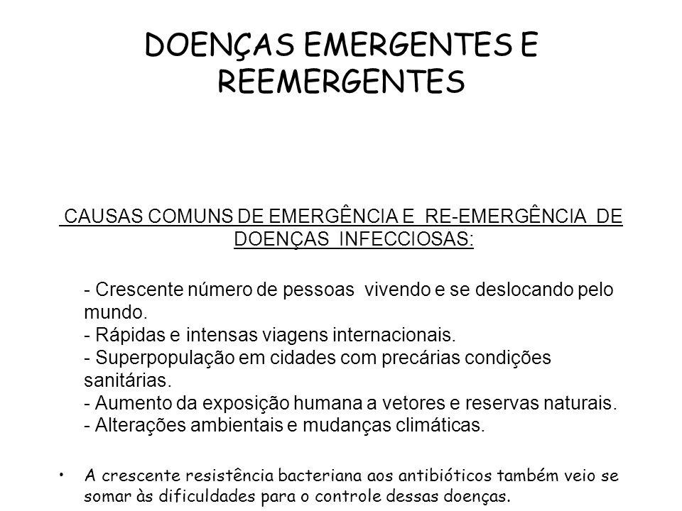 DOENÇAS EMERGENTES E REEMERGENTES