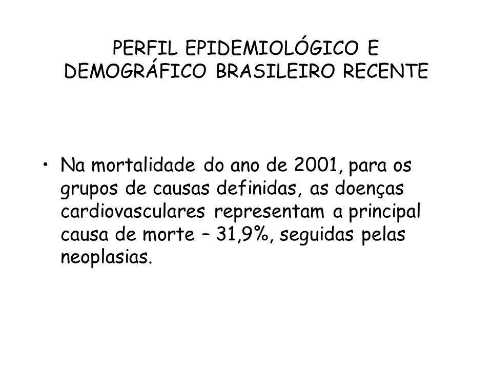 PERFIL EPIDEMIOLÓGICO E DEMOGRÁFICO BRASILEIRO RECENTE