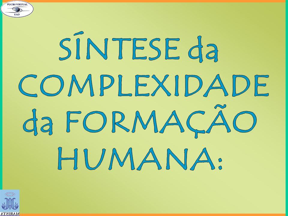 SÍNTESE da COMPLEXIDADE da FORMAÇÃO HUMANA: