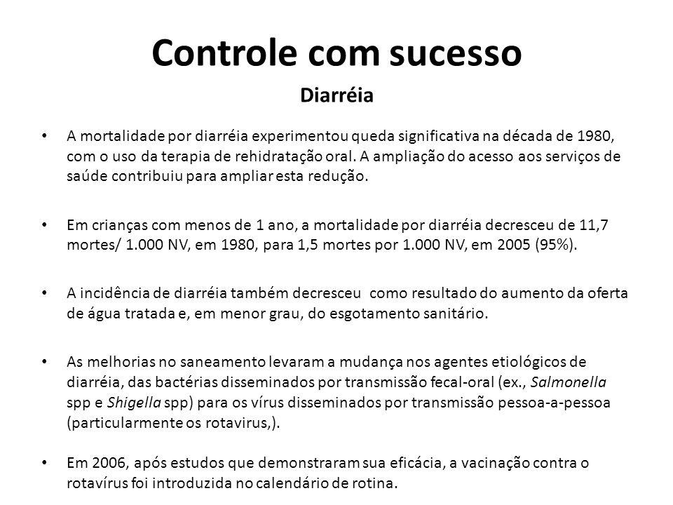 Controle com sucesso Diarréia