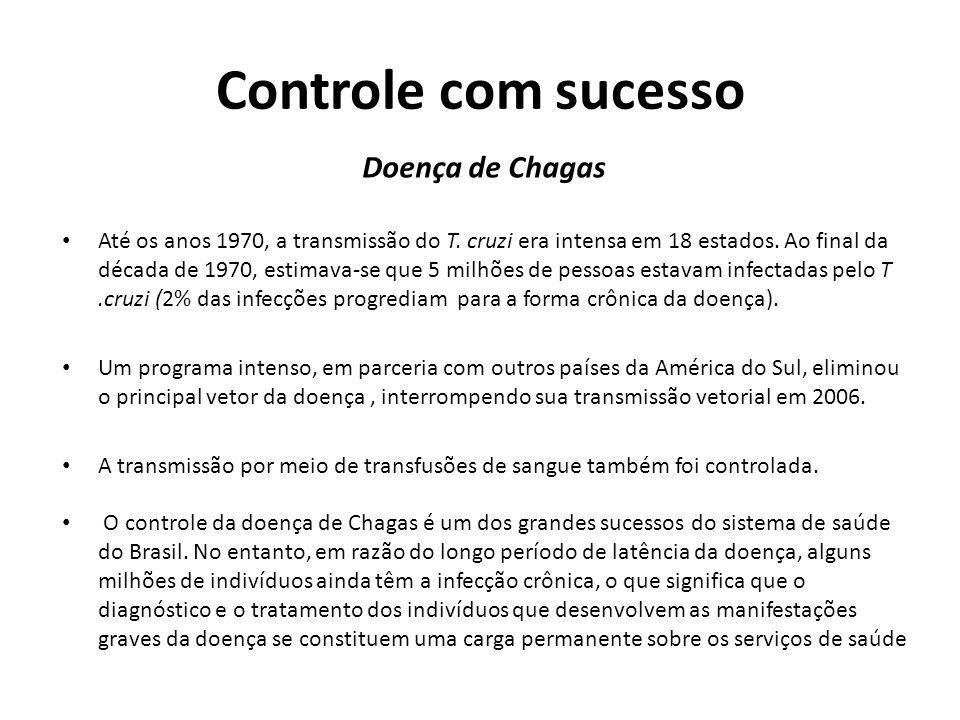 Controle com sucesso Doença de Chagas