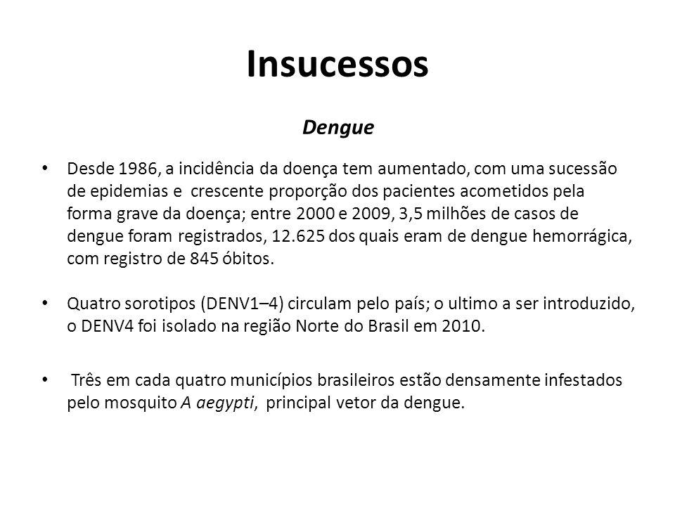 Insucessos Dengue.