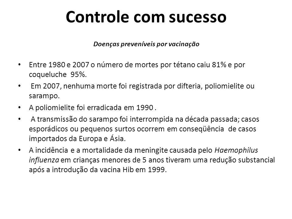 Doenças preveníveis por vacinação
