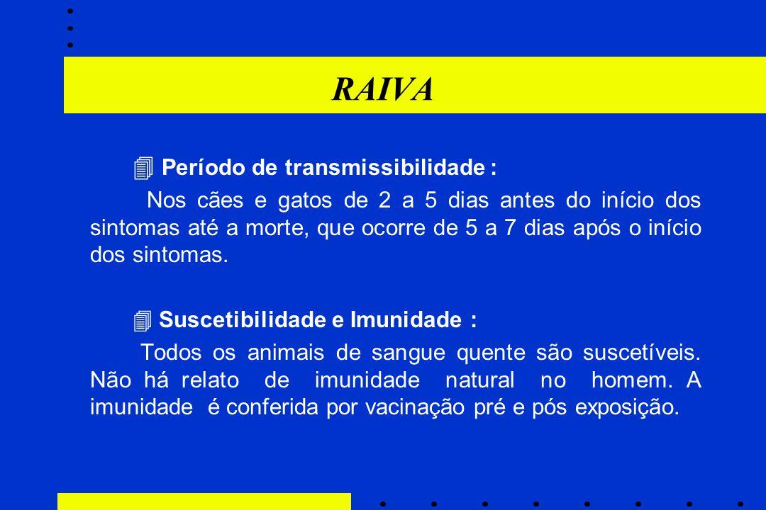 RAIVA  Período de transmissibilidade :