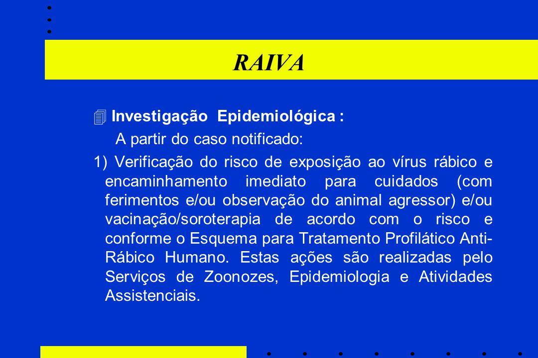 RAIVA  Investigação Epidemiológica : A partir do caso notificado: