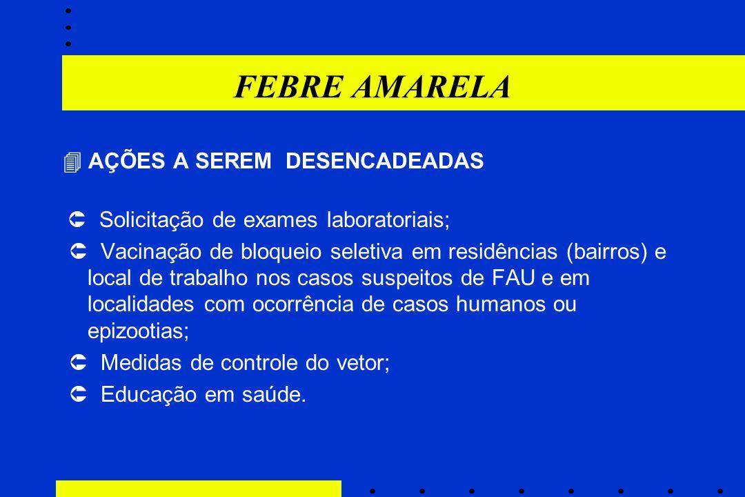 FEBRE AMARELA  AÇÕES A SEREM DESENCADEADAS