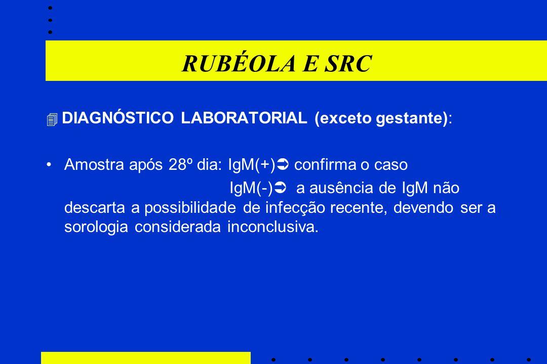 RUBÉOLA E SRC Amostra após 28º dia: IgM(+) confirma o caso