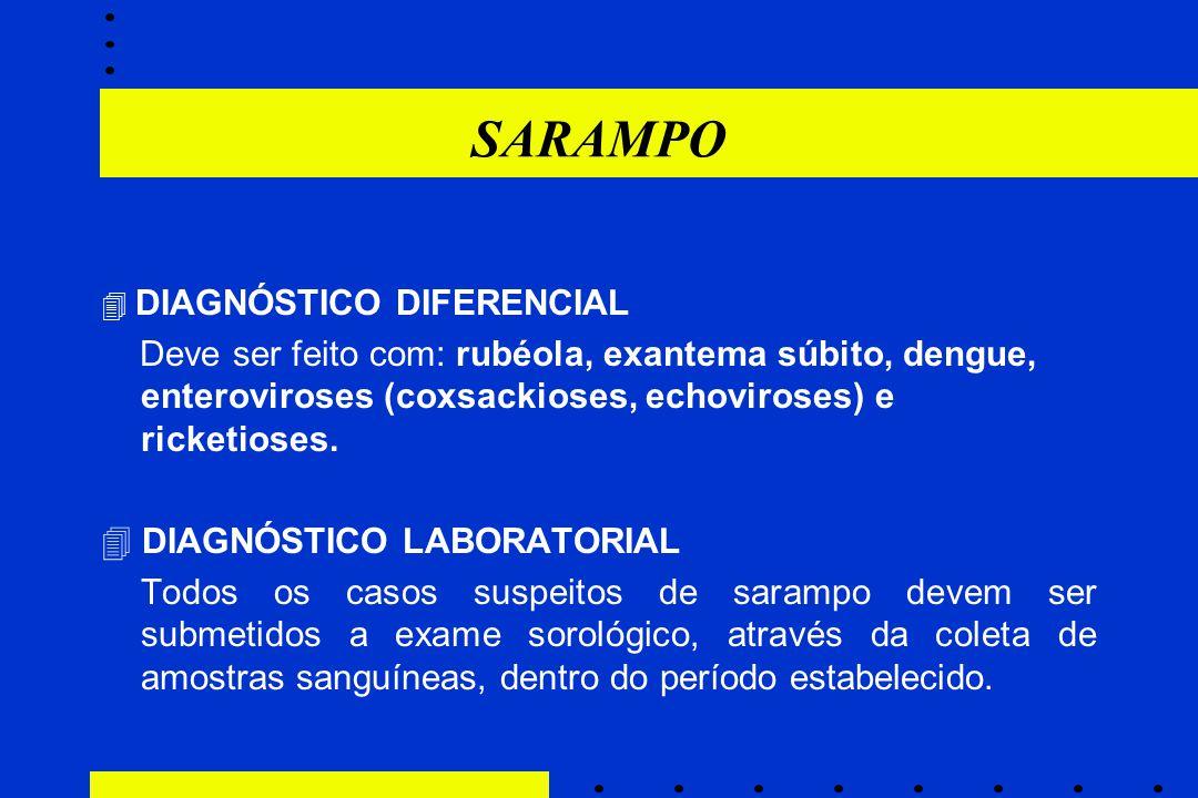 SARAMPO  DIAGNÓSTICO DIFERENCIAL. Deve ser feito com: rubéola, exantema súbito, dengue, enteroviroses (coxsackioses, echoviroses) e ricketioses.