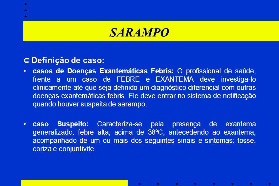 SARAMPO  Definição de caso: