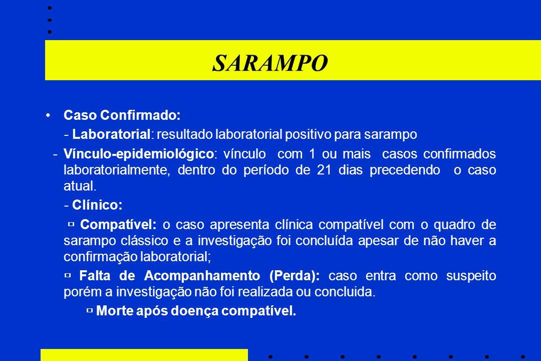 SARAMPO Caso Confirmado:
