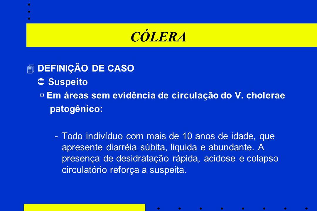 CÓLERA  DEFINIÇÃO DE CASO  Suspeito