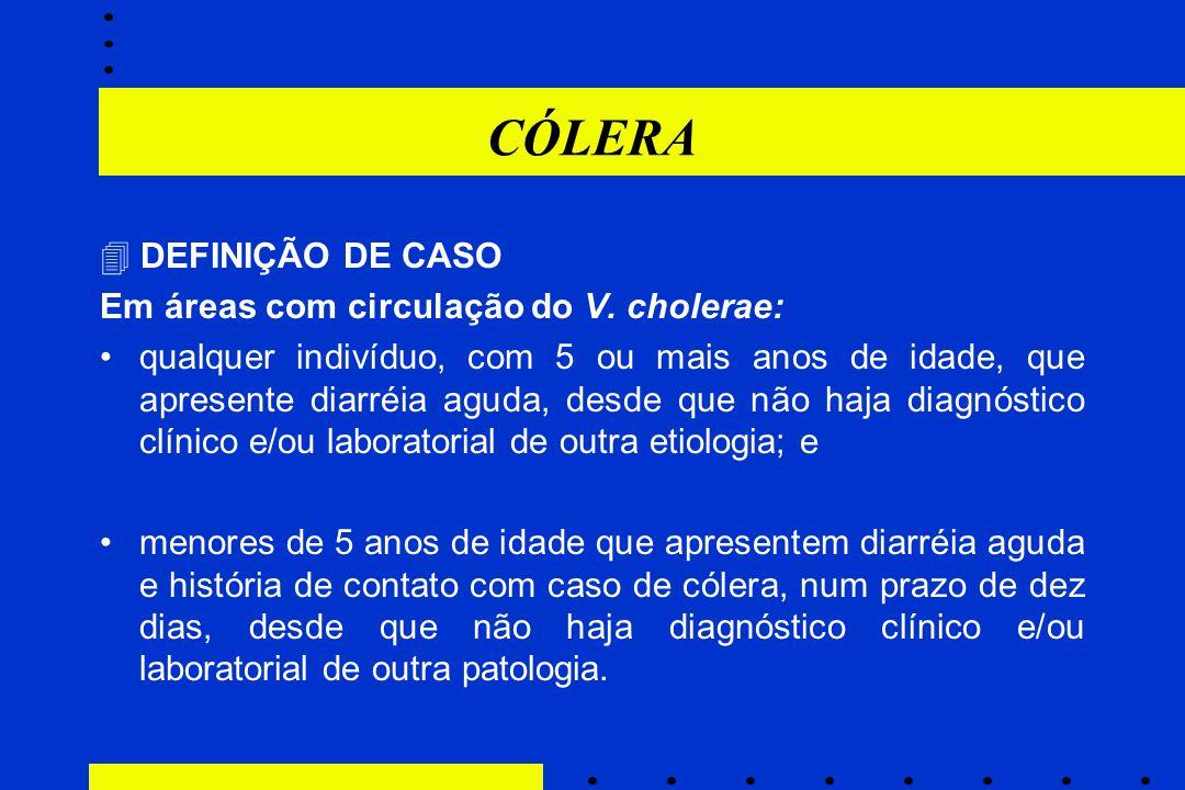 CÓLERA  DEFINIÇÃO DE CASO Em áreas com circulação do V. cholerae: