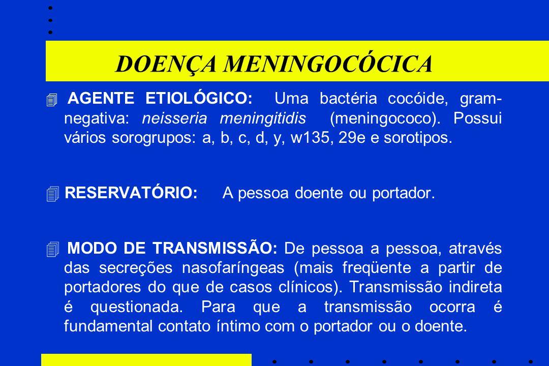 DOENÇA MENINGOCÓCICA  RESERVATÓRIO: A pessoa doente ou portador.