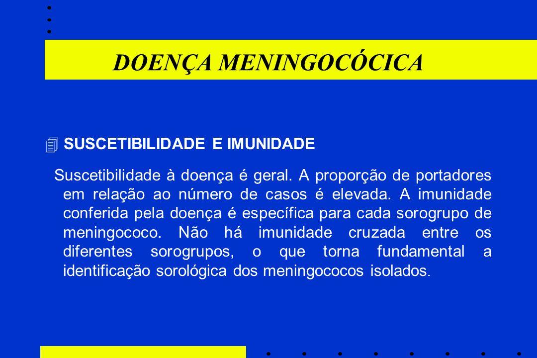 DOENÇA MENINGOCÓCICA  SUSCETIBILIDADE E IMUNIDADE