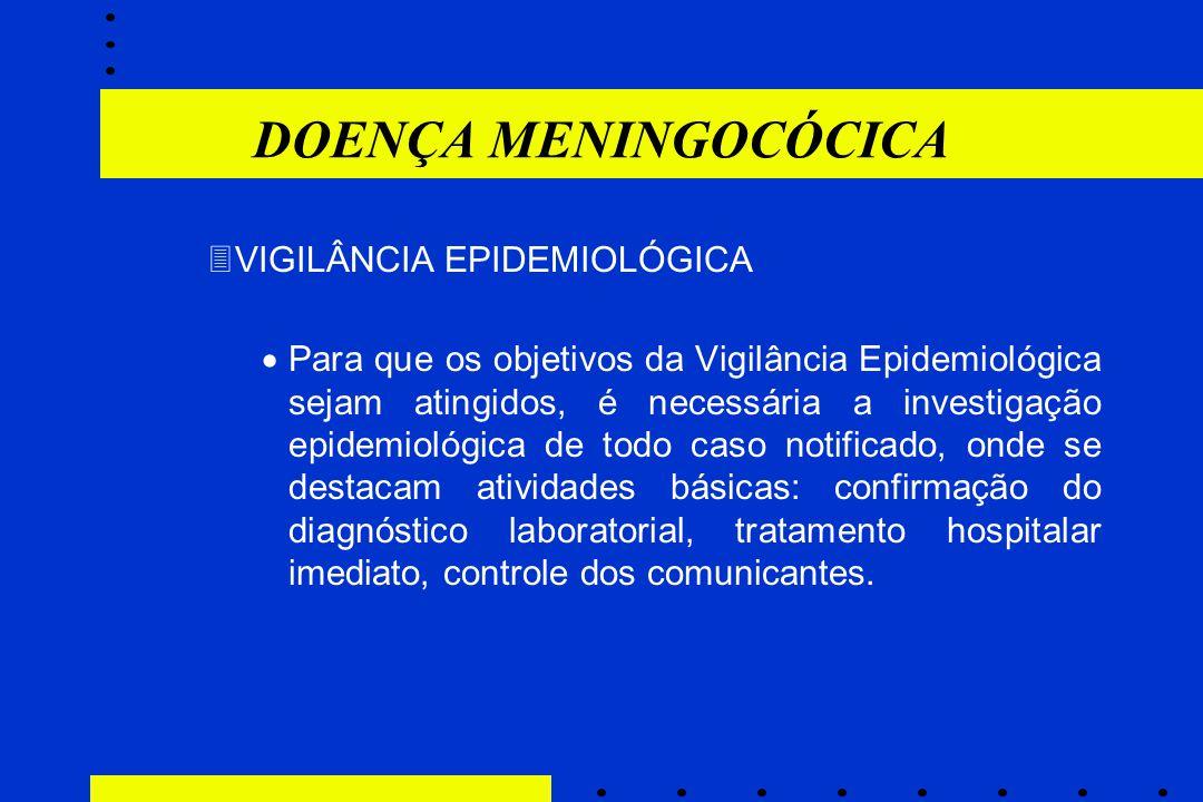 DOENÇA MENINGOCÓCICA VIGILÂNCIA EPIDEMIOLÓGICA