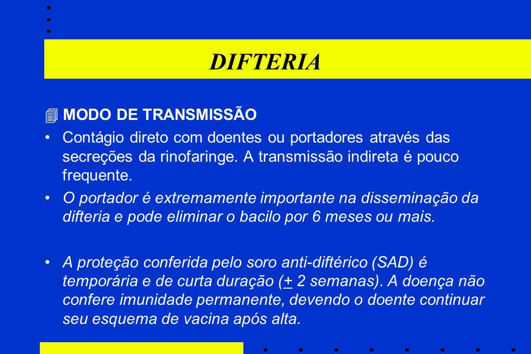 DIFTERIA  MODO DE TRANSMISSÃO