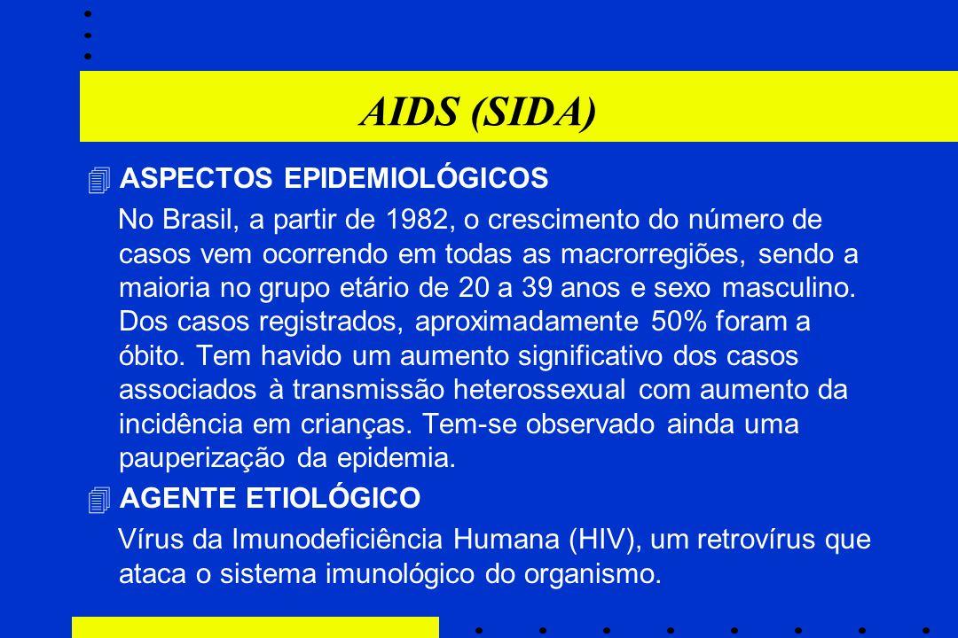 AIDS (SIDA)  ASPECTOS EPIDEMIOLÓGICOS