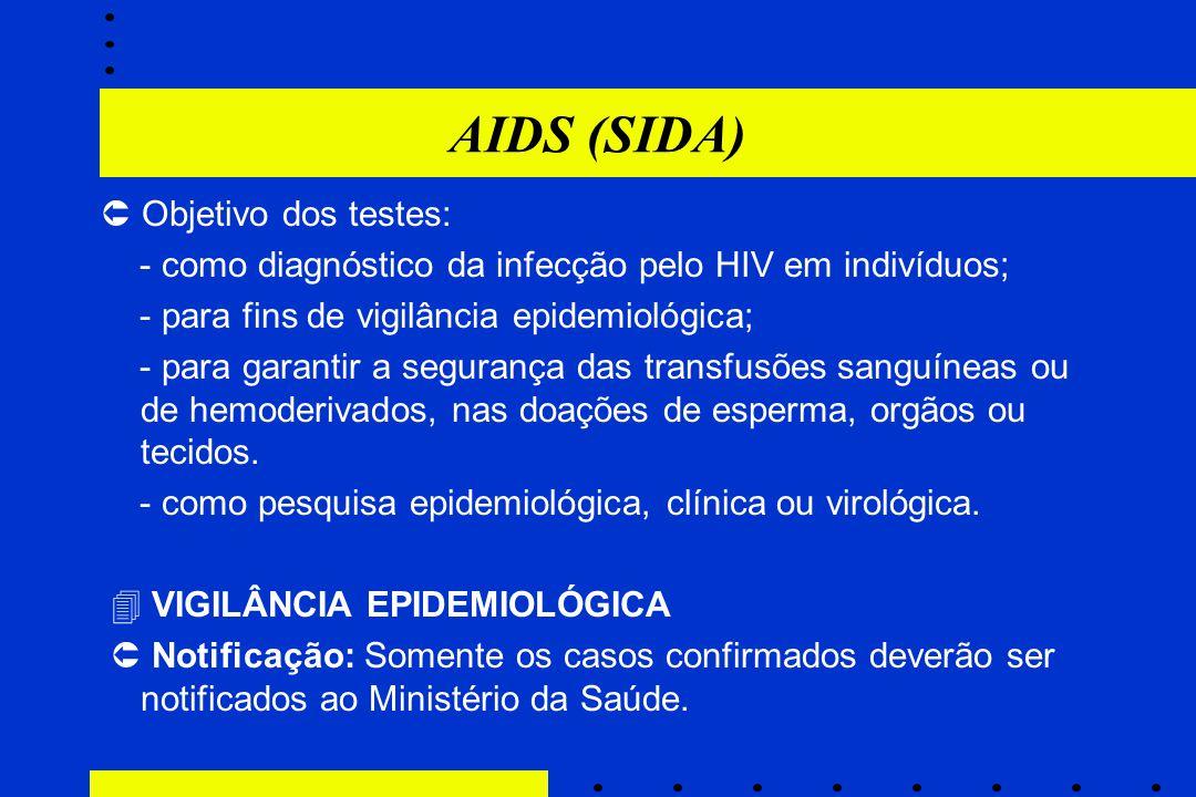 AIDS (SIDA)  Objetivo dos testes: