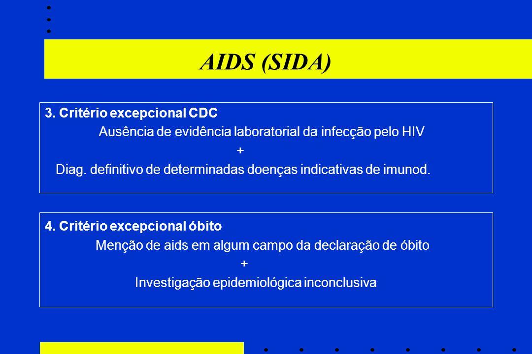 AIDS (SIDA) 3. Critério excepcional CDC