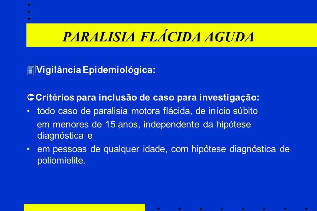 PARALISIA FLÁCIDA AGUDA