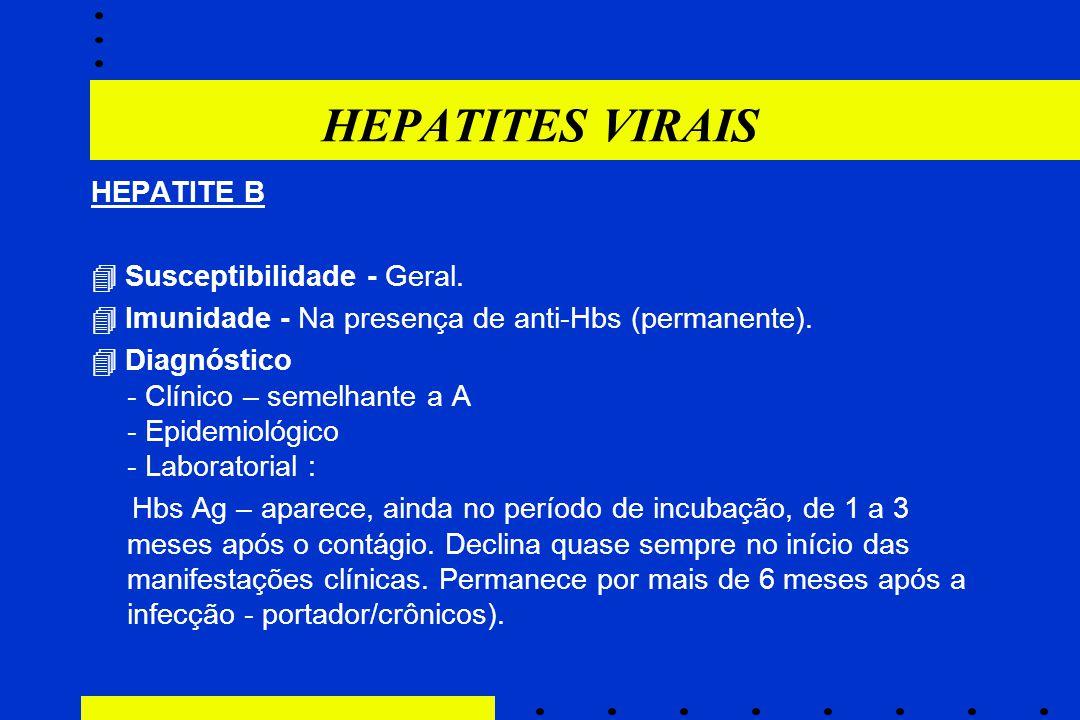 HEPATITES VIRAIS HEPATITE B  Susceptibilidade - Geral.