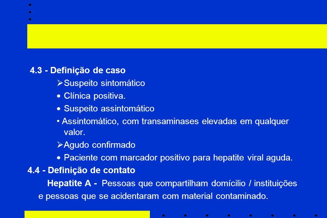 4.3 - Definição de caso Suspeito sintomático. Clínica positiva. Suspeito assintomático.