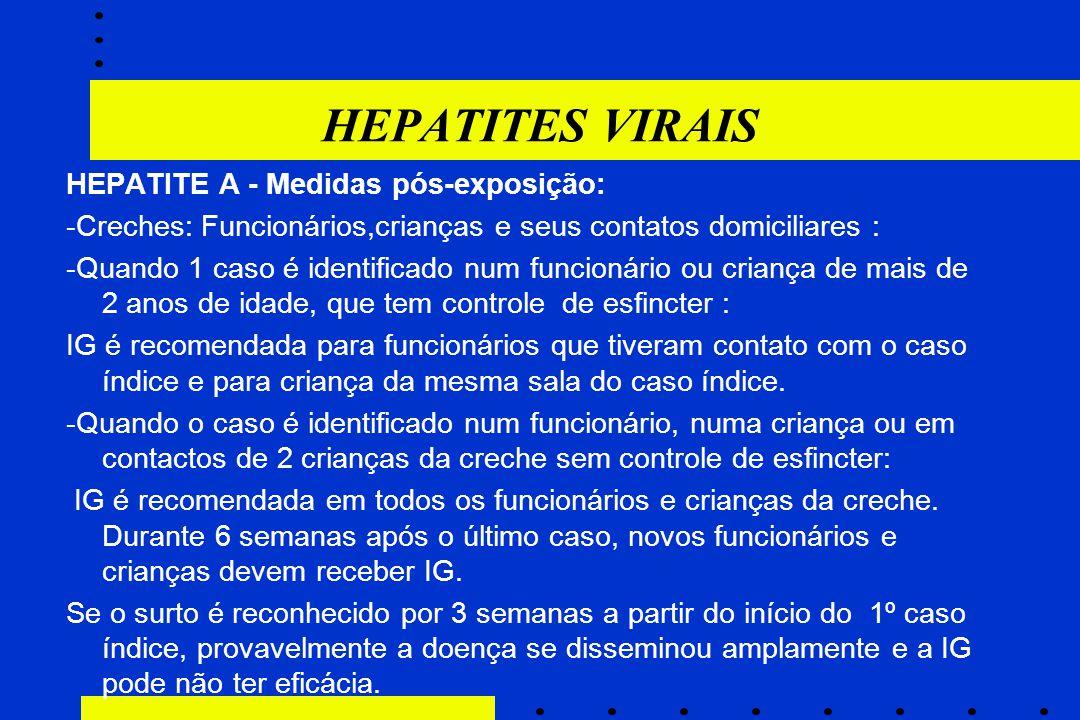 HEPATITES VIRAIS HEPATITE A - Medidas pós-exposição: