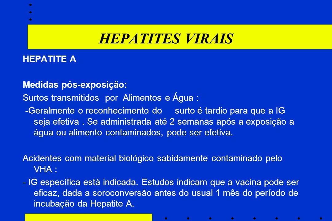 HEPATITES VIRAIS HEPATITE A Medidas pós-exposição: