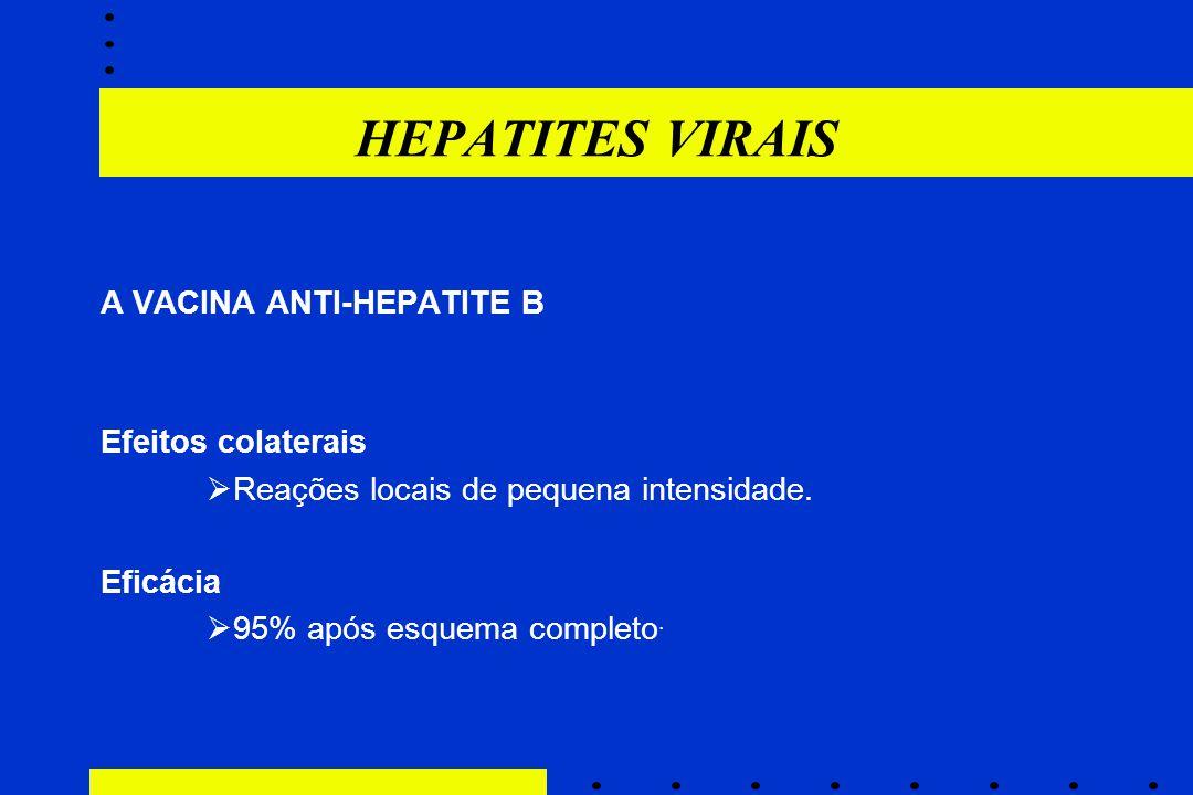 HEPATITES VIRAIS A VACINA ANTI-HEPATITE B Efeitos colaterais