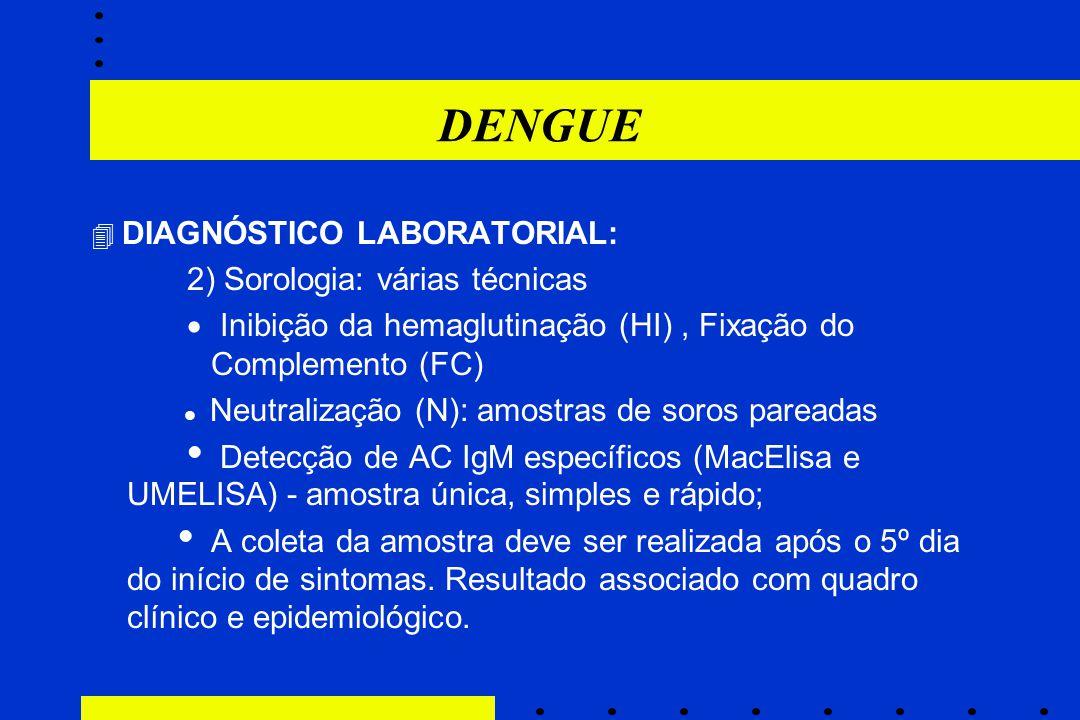DENGUE 2) Sorologia: várias técnicas