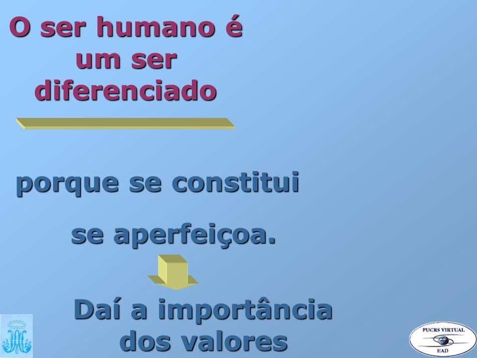 O ser humano é um ser diferenciado Daí a importância dos valores