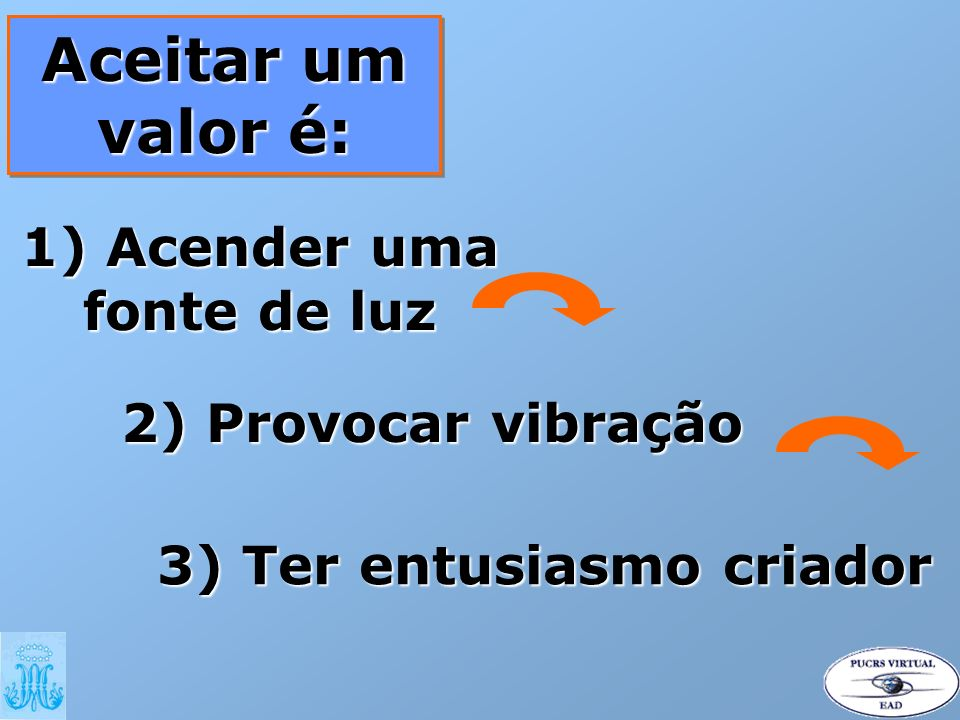 1) Acender uma fonte de luz 3) Ter entusiasmo criador