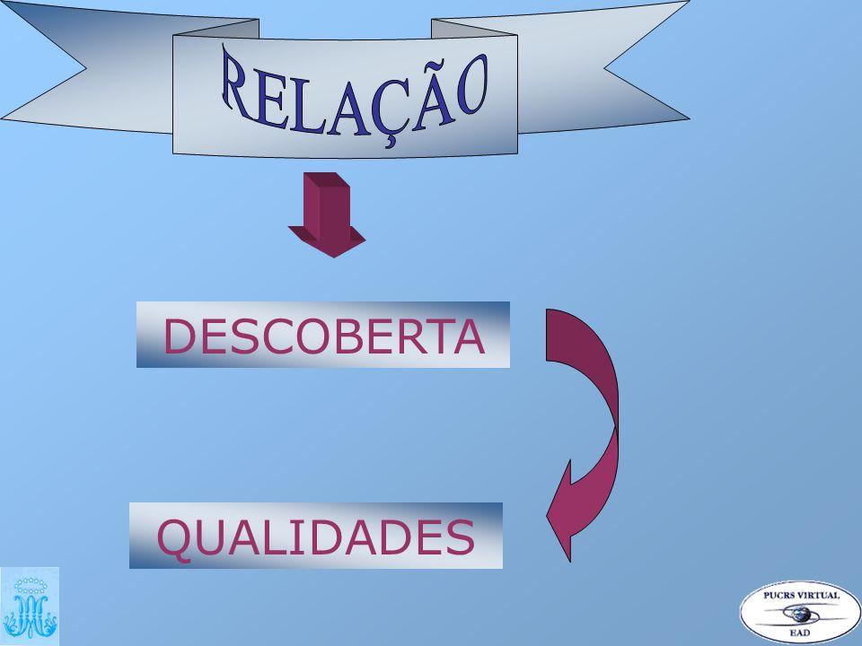 RELAÇÃO DESCOBERTA QUALIDADES