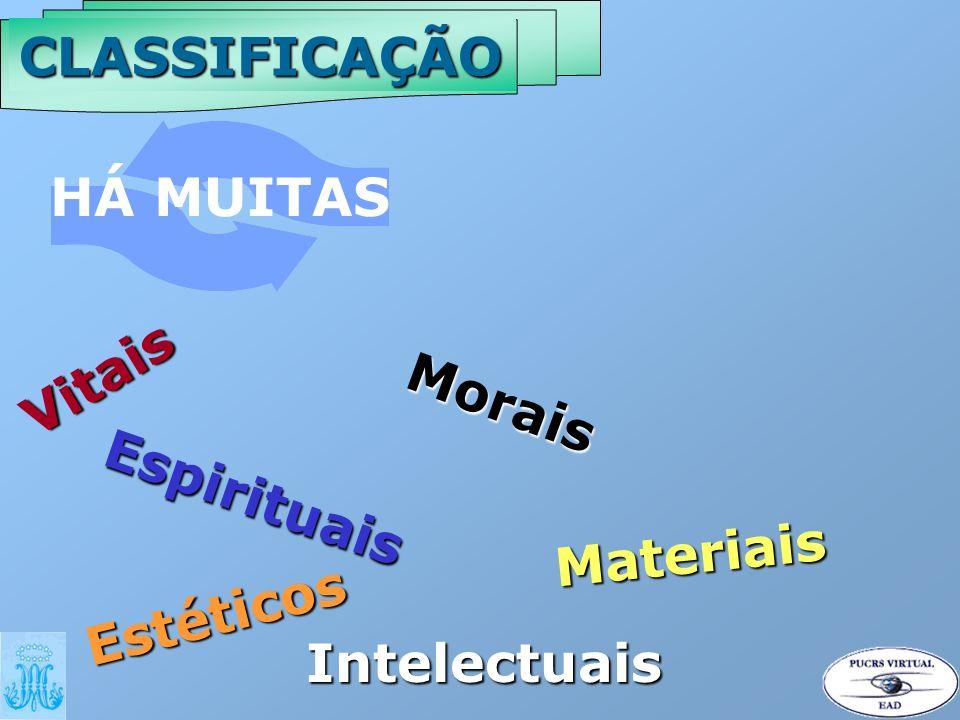 CLASSIFICAÇÃO HÁ MUITAS Vitais Morais Espirituais Materiais Estéticos Intelectuais