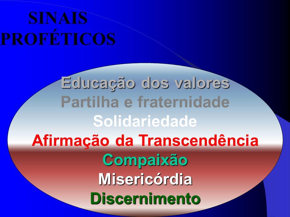 Partilha e fraternidade Afirmação da Transcendência