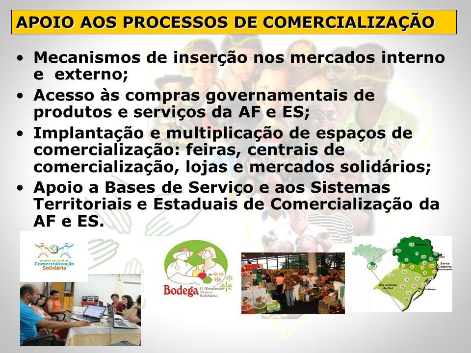 APOIO AOS PROCESSOS DE COMERCIALIZAÇÃO
