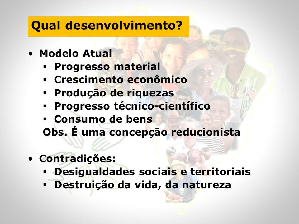 Qual desenvolvimento Modelo Atual Progresso material