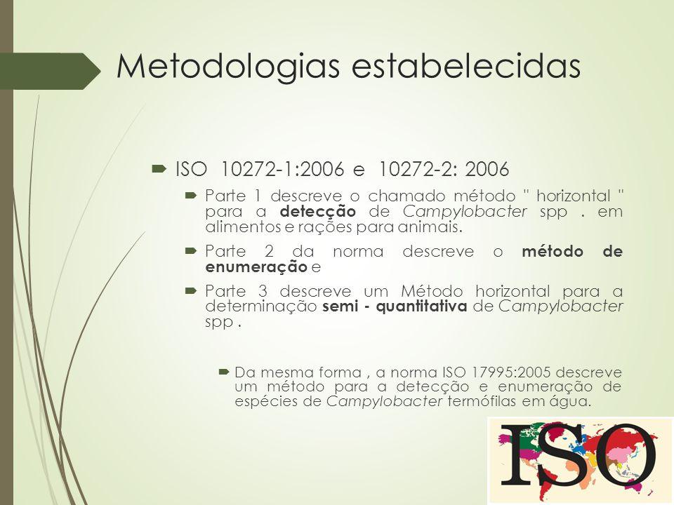 Metodologias estabelecidas