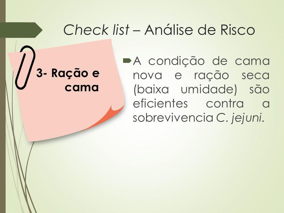 Check list – Análise de Risco