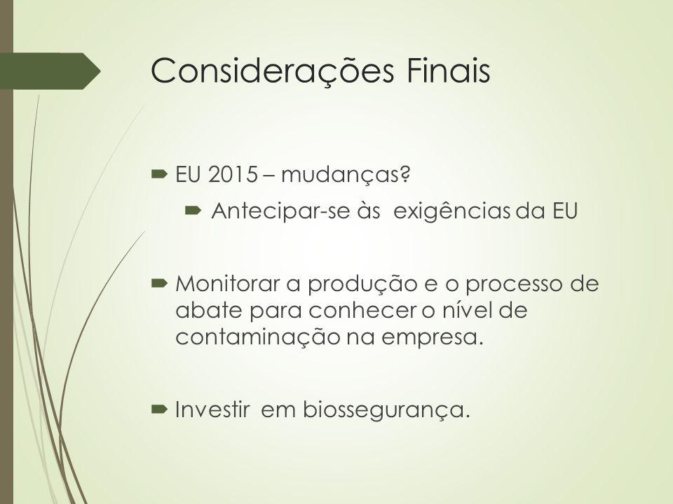 Considerações Finais EU 2015 – mudanças